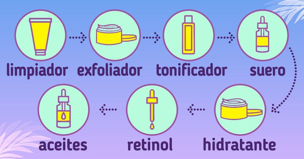 Cómo cuidar la piel: lista de verificación